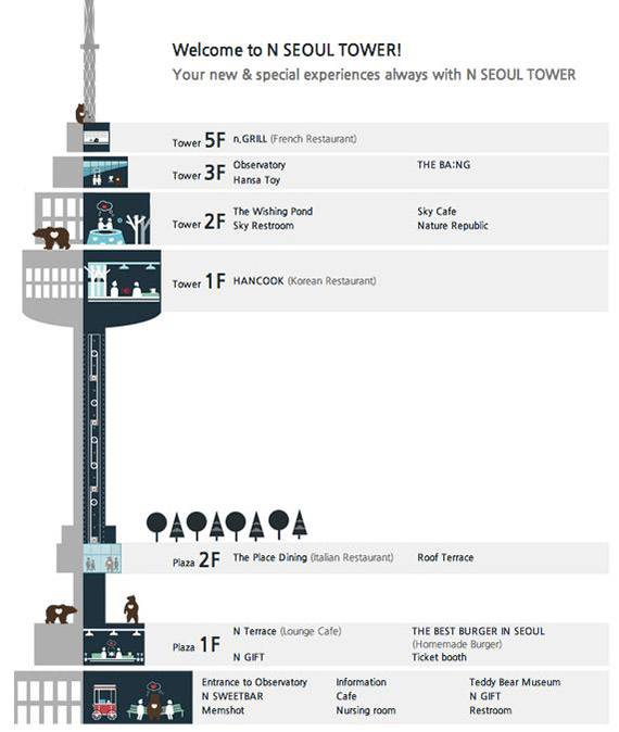 http://www.ourawesomeplanet.com/awesome/2013/11/n-seoul-tower-planning-guide-to-n-seoul-tower-anton-diaz.html